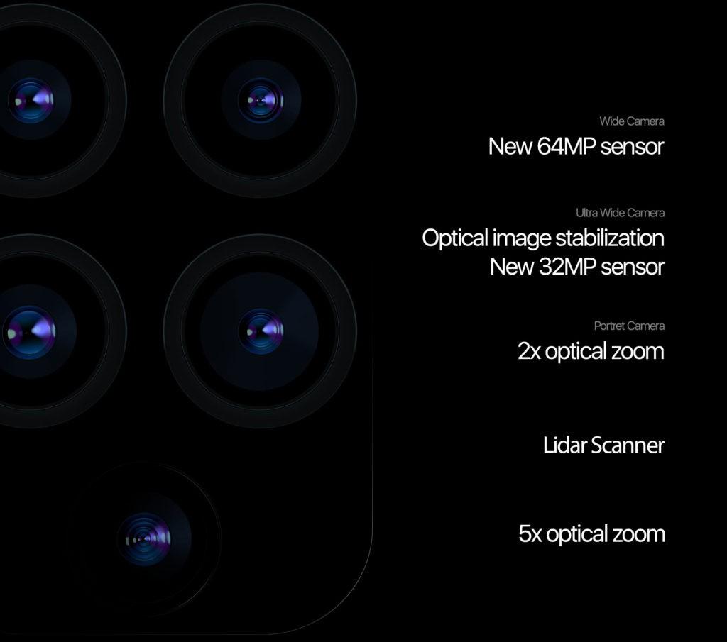 iPhone12 カメラ仕様